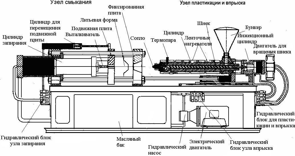 Изначальный вид Алфавита Славянская Буквица и его